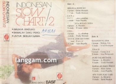 Indonesian Slow Chart 2